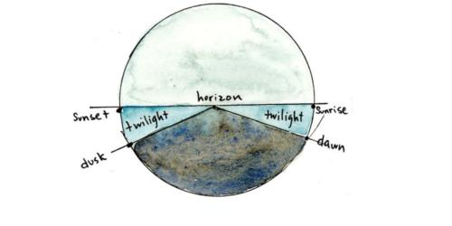 Twilight Score